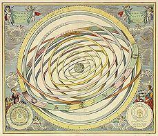 solar_system_astrology